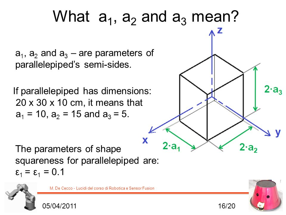 What a1, a2 and a3 mean a1, a2 and a3 – are parameters of parallelepiped's semi-sides. If parallelepiped has dimensions: