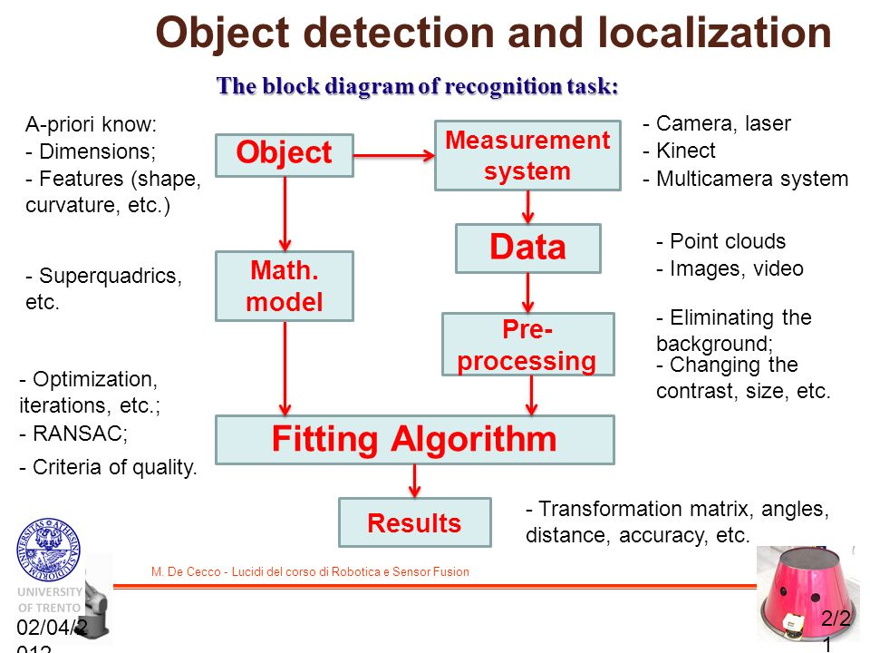 Object detection and localization