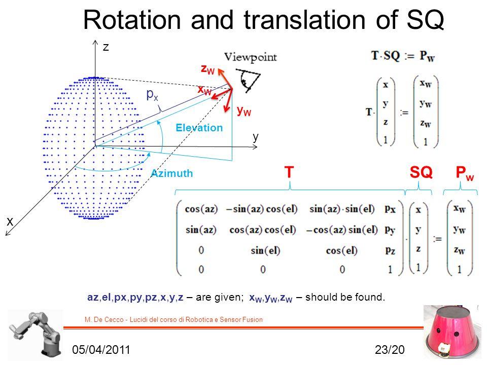 Rotation and translation of SQ