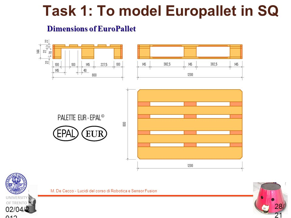 Task 1: To model Europallet in SQ