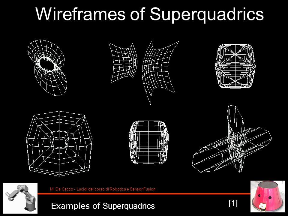 Wireframes of Superquadrics