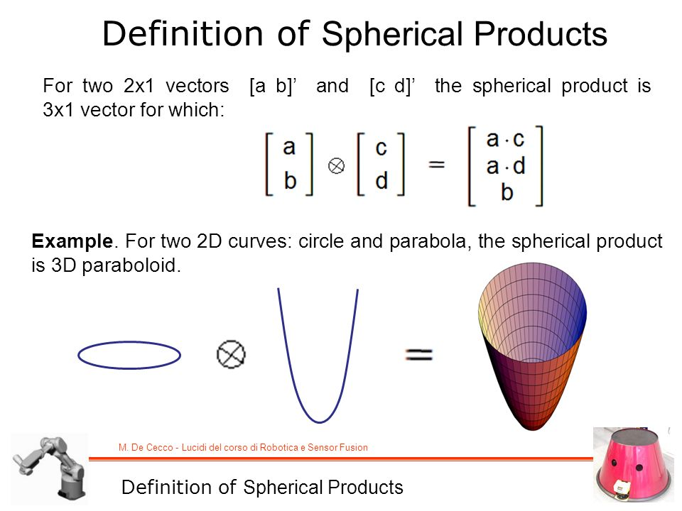 Definition of Spherical Products