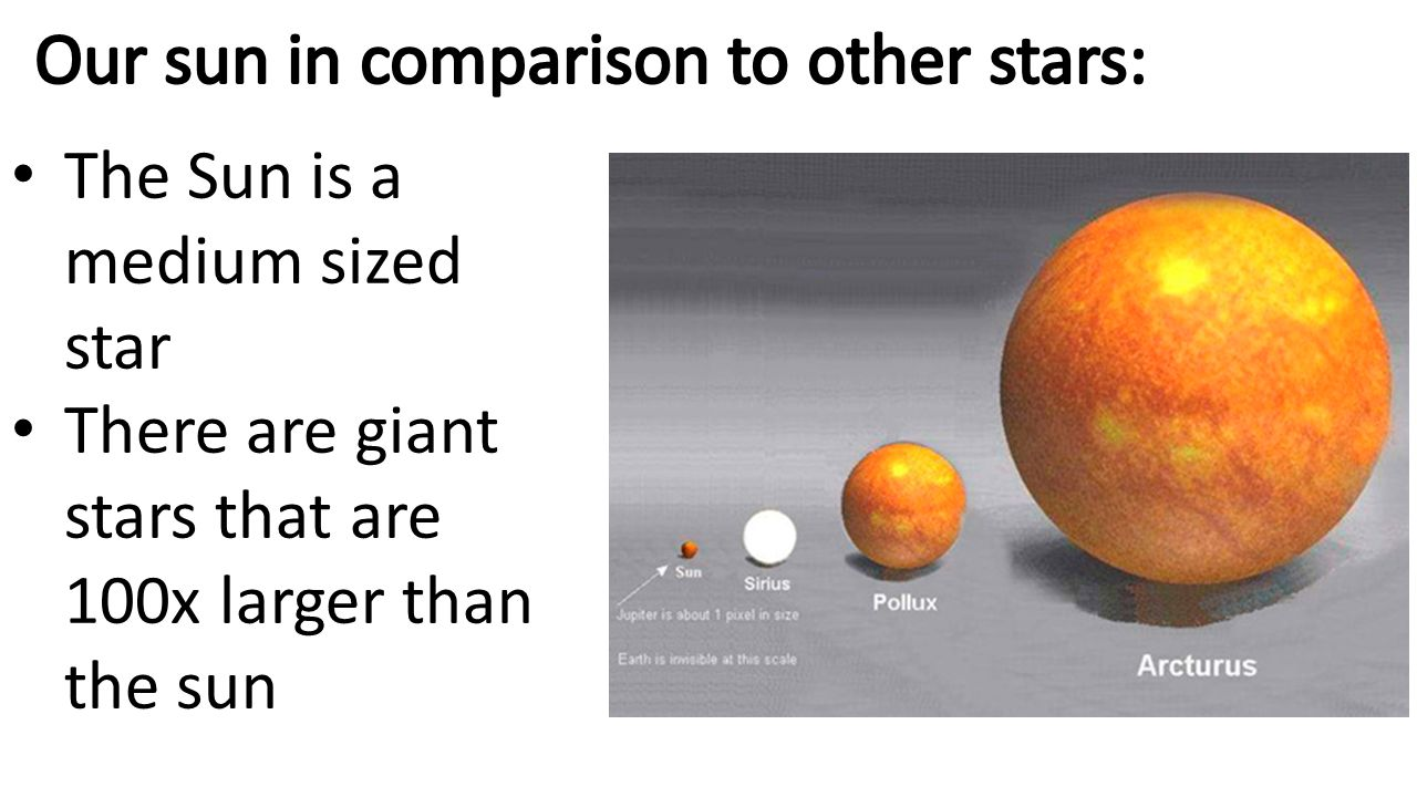 Our sun in comparison to other stars: