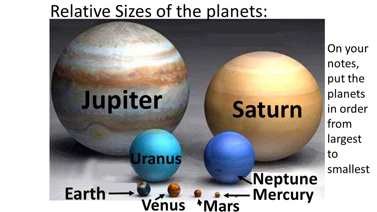 Jupiter Saturn Relative Sizes of the planets: Earth Neptune Uranus