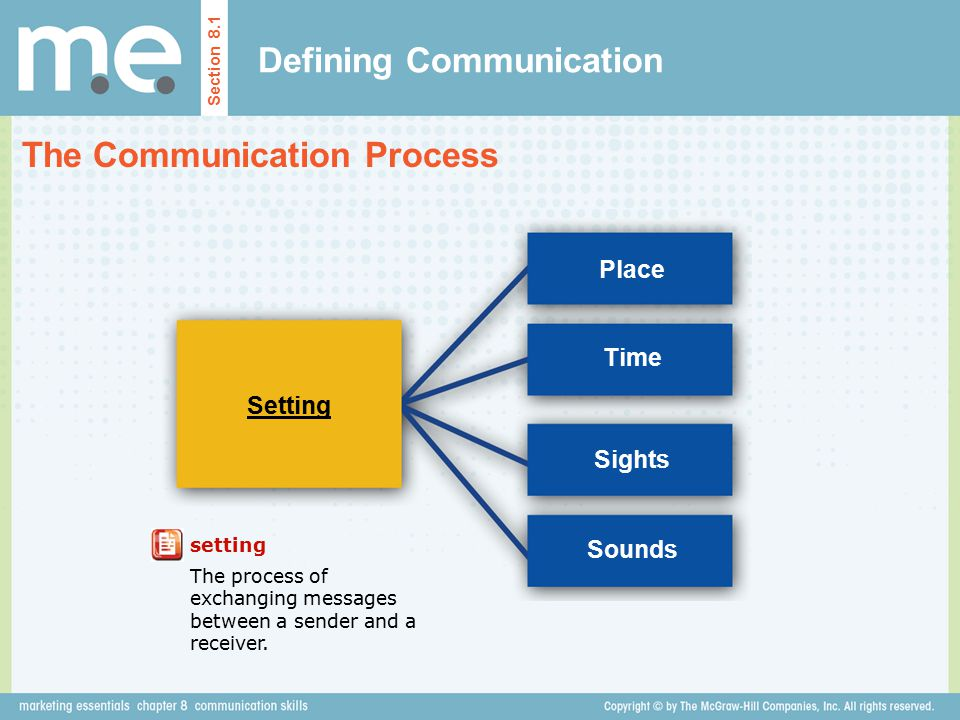 eight steps of communication process Get an answer for 'describe the speech communication process in public speaking' and find homework help for other speech and public speaking questions at enotes.