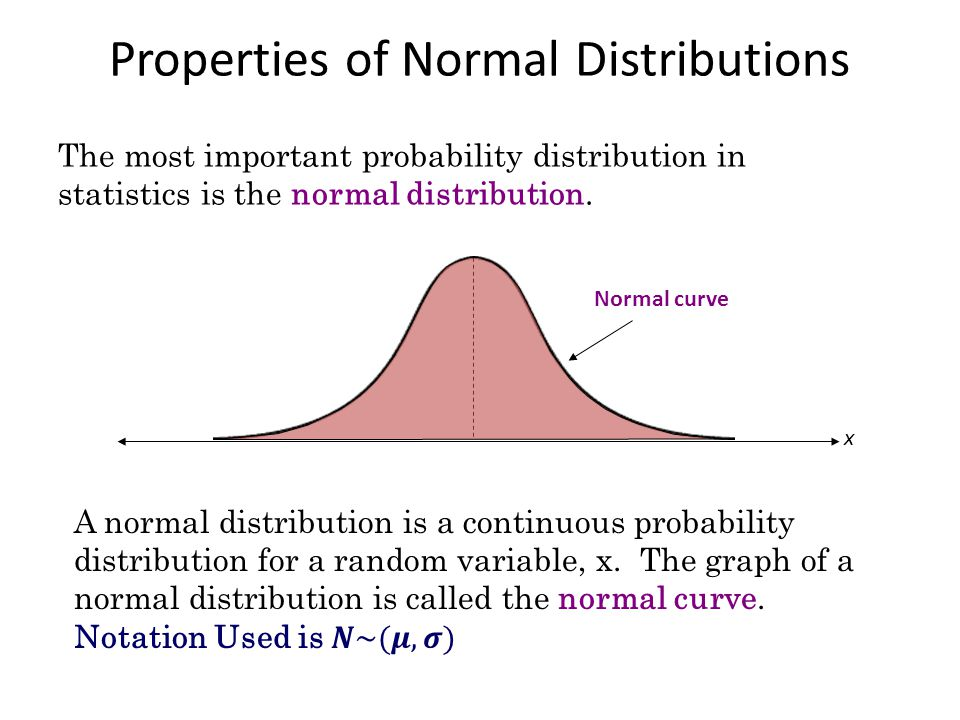 statisitcs normal distribution A statistical distribution is a listing of the possible values of a variable (or intervals of values), and how often (or at what density) they occur it can take several forms, including binomial, normal, and t-distribution a variable is a characteristic that's being counted, measured, or.
