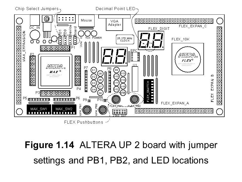 figure 1 1 the altera up 3 fpga development board