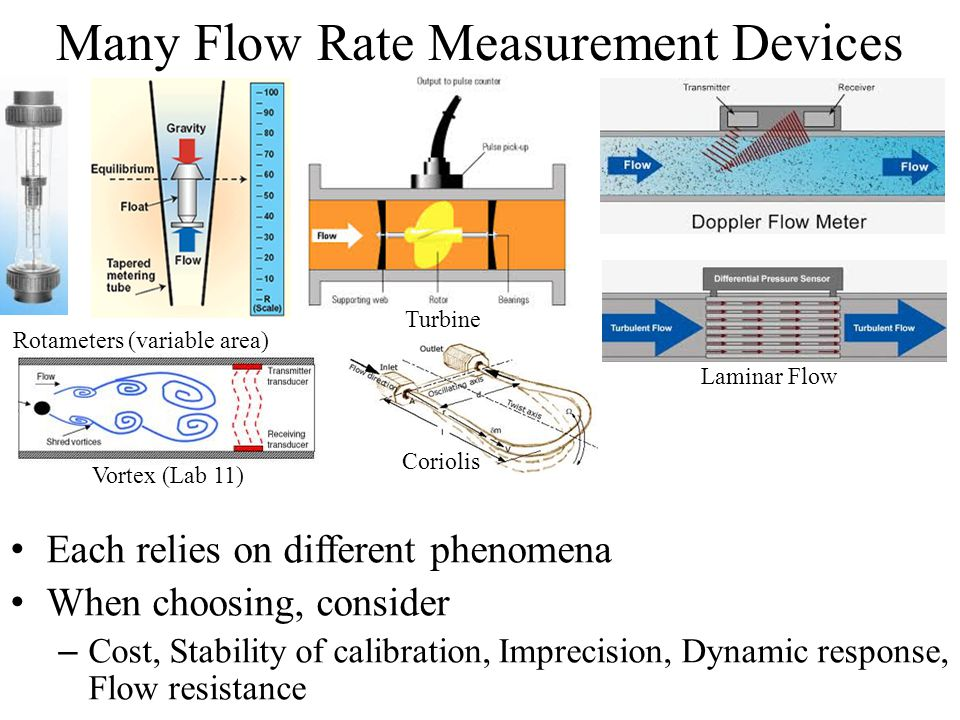 Flow Measuring Instruments : Me instrumentation lecture ppt video online download