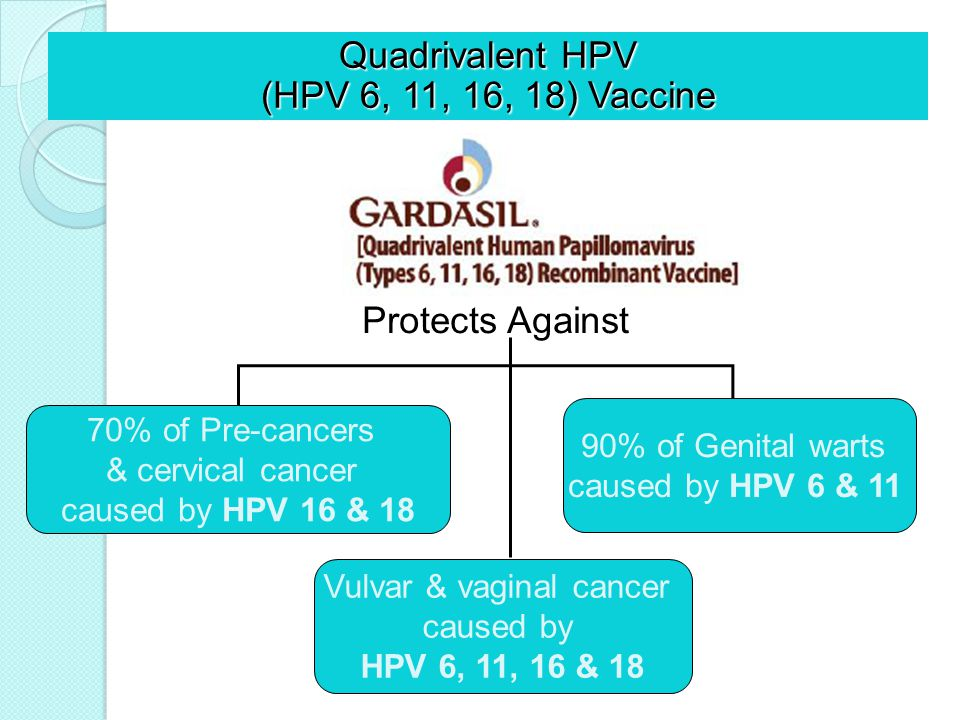 Quadrivalent HPV (HPV 6, 11, 16, 18) Vaccine