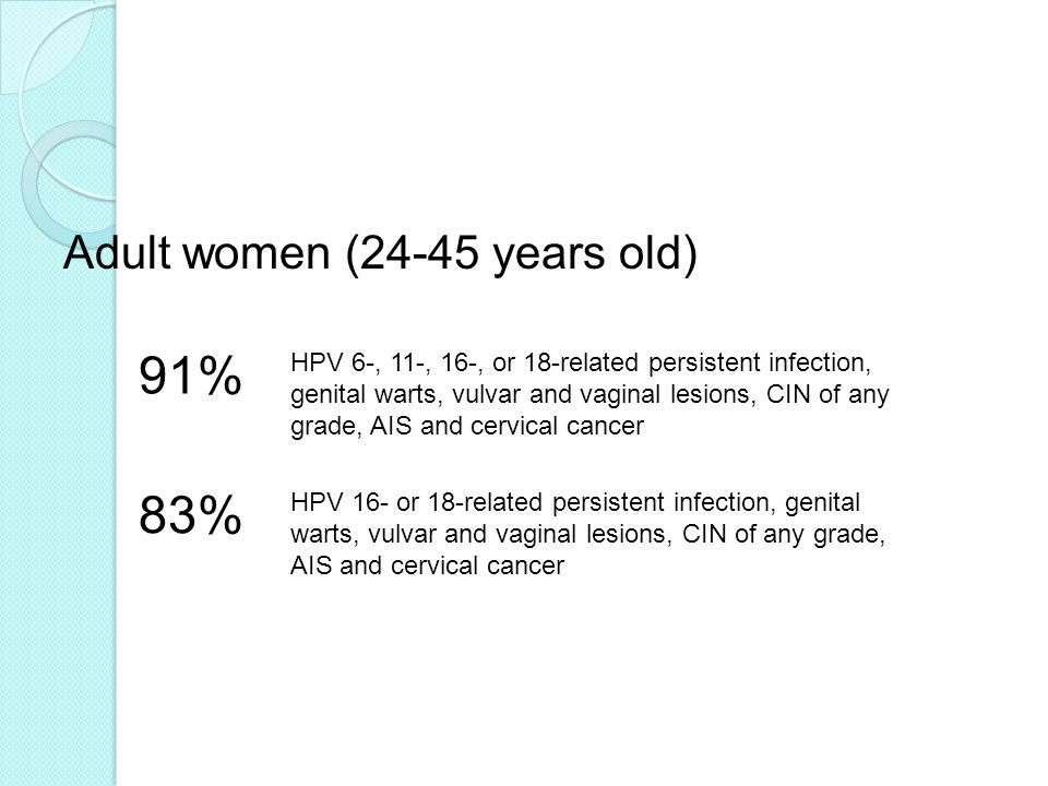 91% 83% Adult women (24-45 years old)