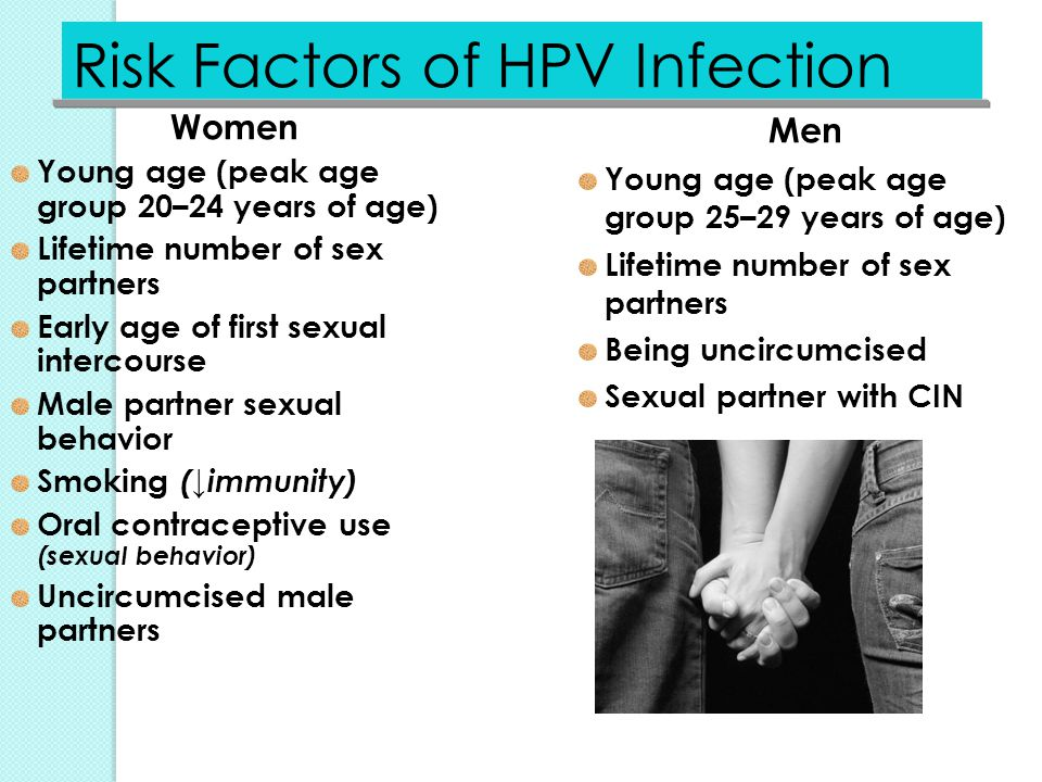 Risk Factors of HPV Infection