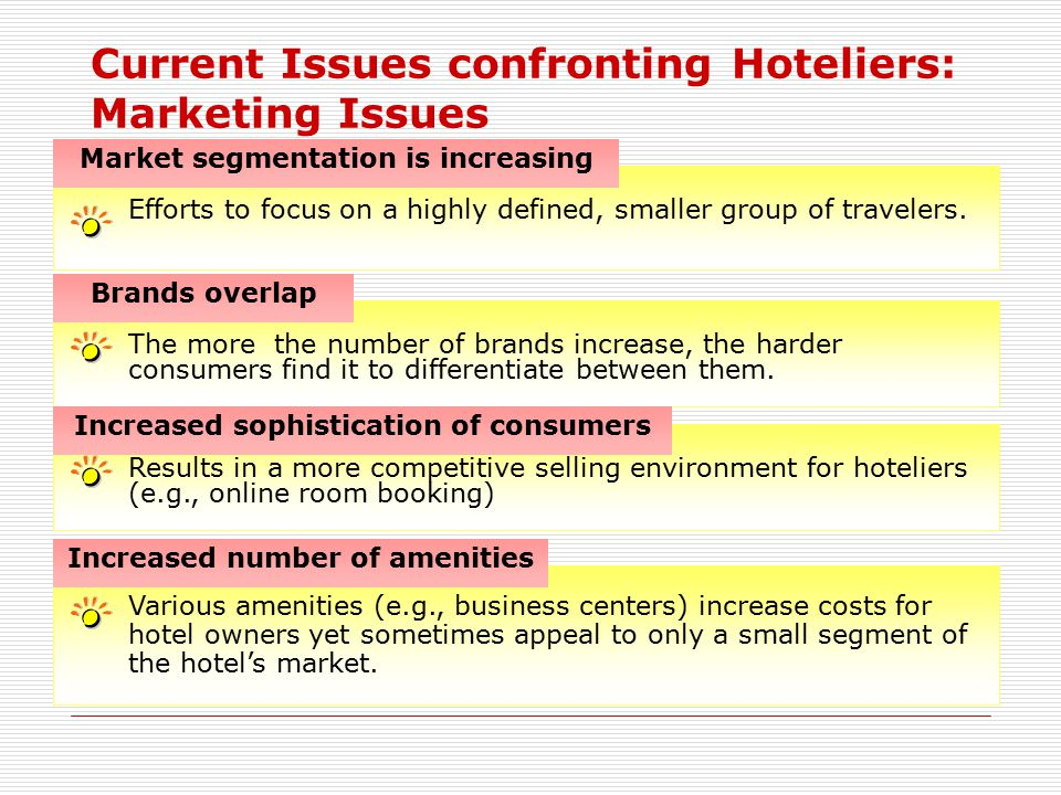 Current Issues confronting Hoteliers: Marketing Issues