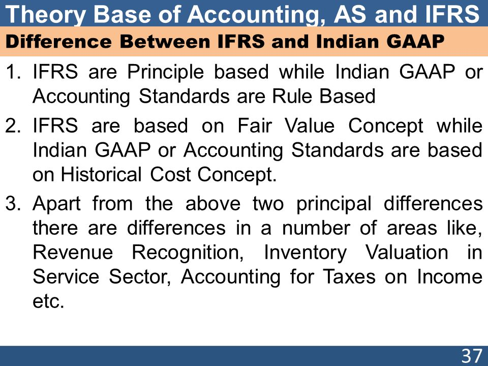 historical cost versus fair value accounting View essay - accounting from acct 3005 at south australia accounting historical cost versus fair value accounting for nonfinancial assets  answer 1: despite the fact that the essential accentuation.