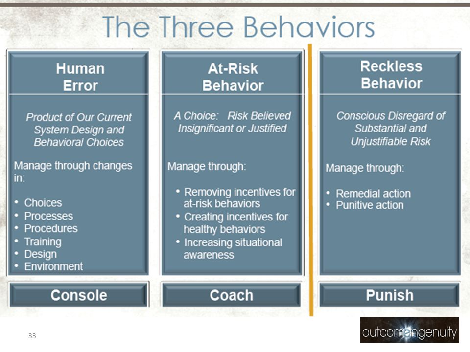 risk preferences of human behaviour Modeling human behavior to anticipate insider attacks author biography dr frank l greitzer is a chief scientist at the pacific northwest national laboratory.