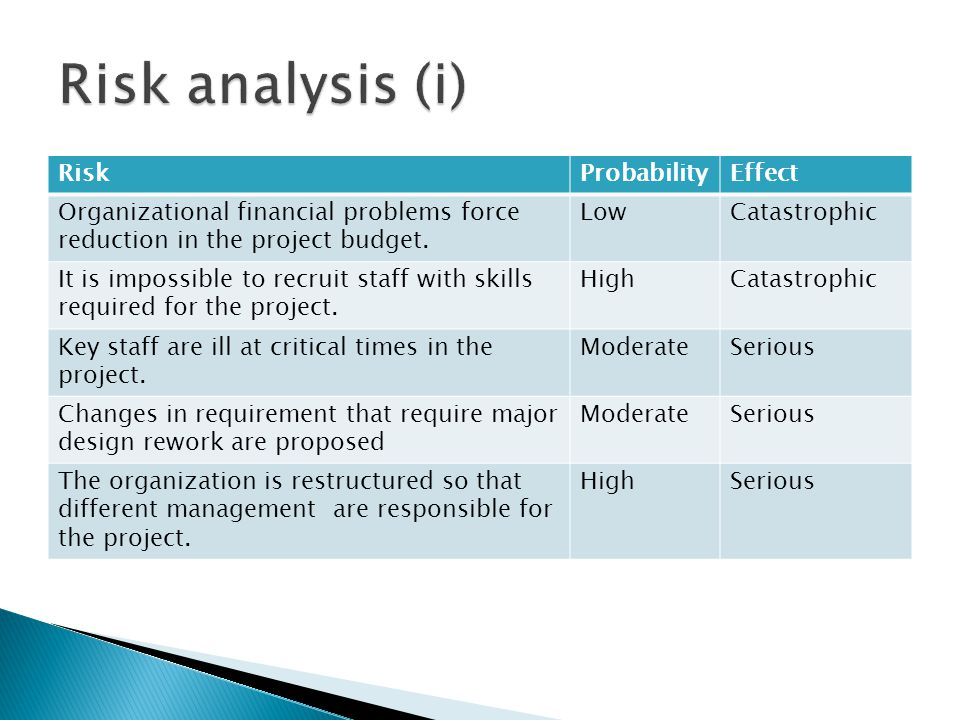risk analysis in project management pdf