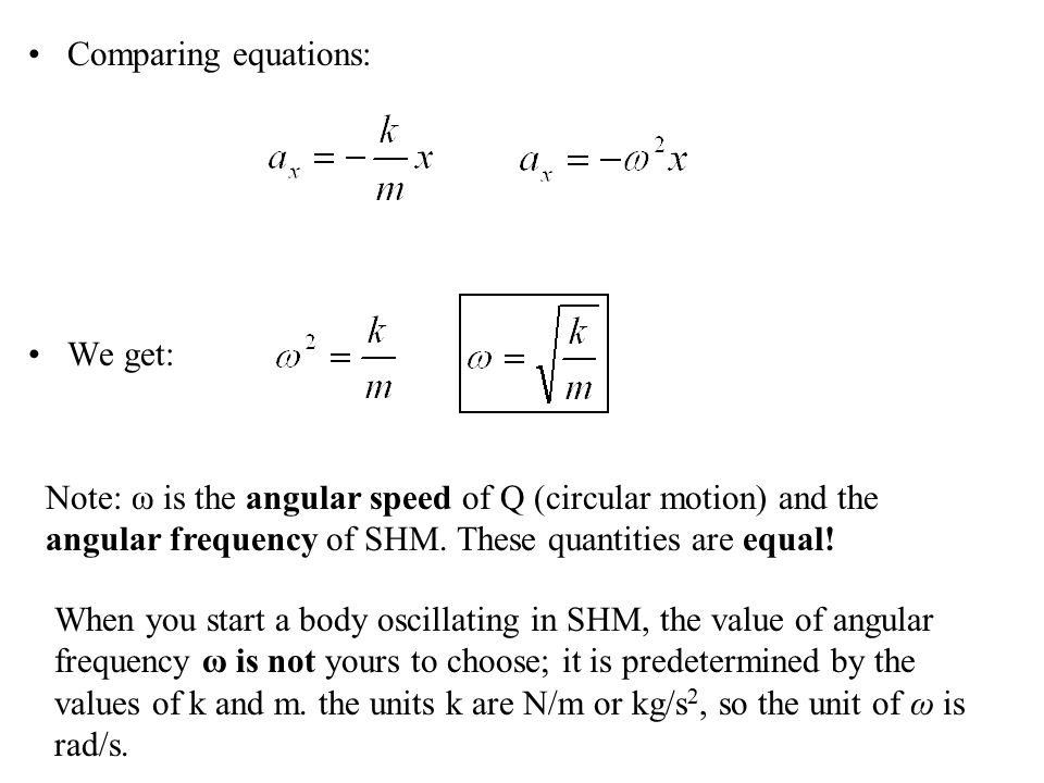 Angular Frequency Formula Chapter 13 Periodic Mo...