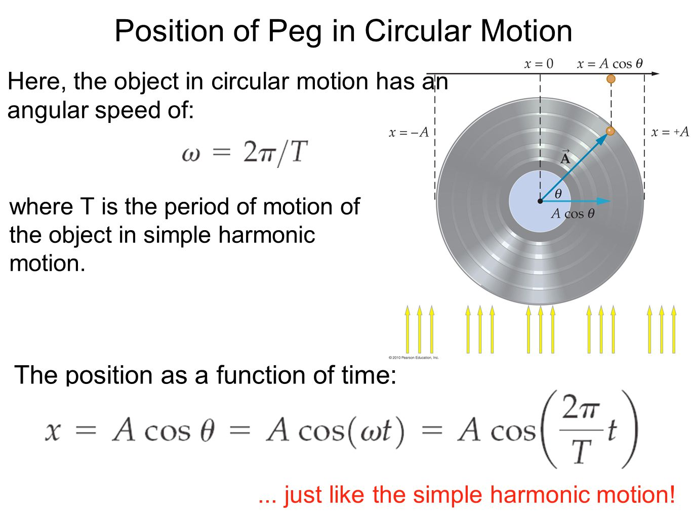 Position of Peg in Circular Motion