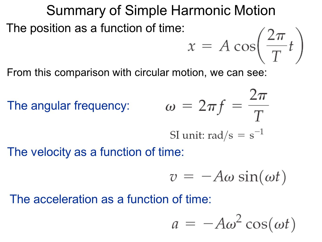 Summary of Simple Harmonic Motion