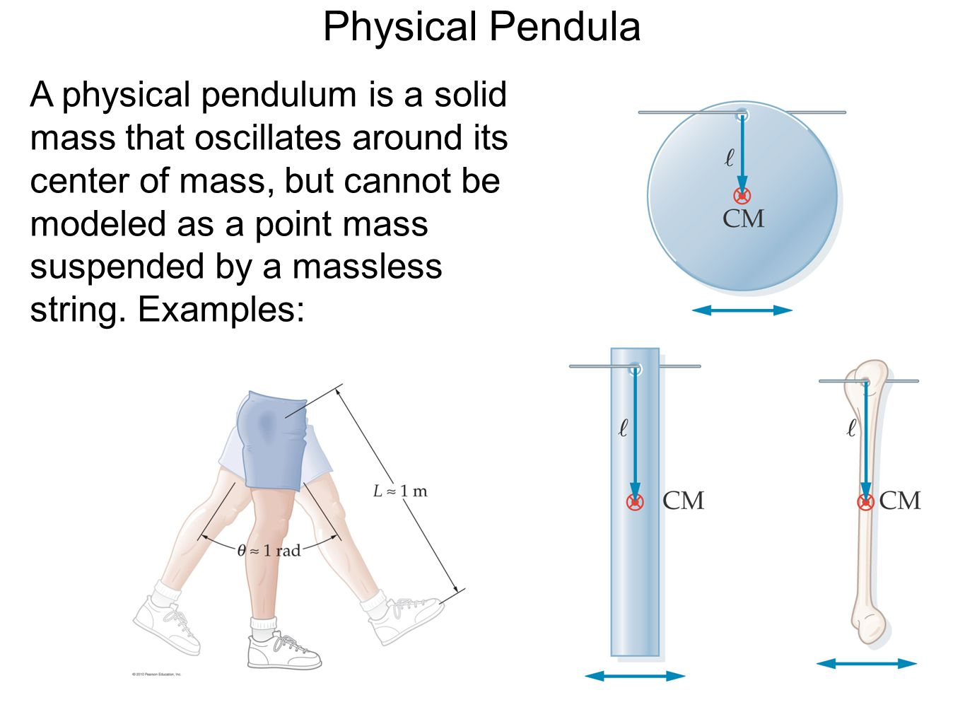 Physical Pendula