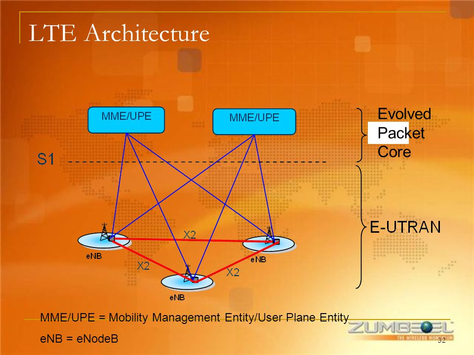 Beyond 3g lte epc sae lte long term evolution sae for Architecture lte