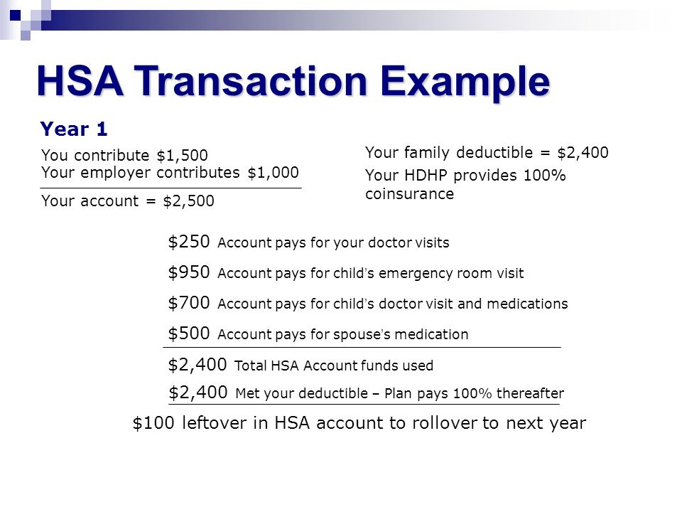 HSA Transaction Example