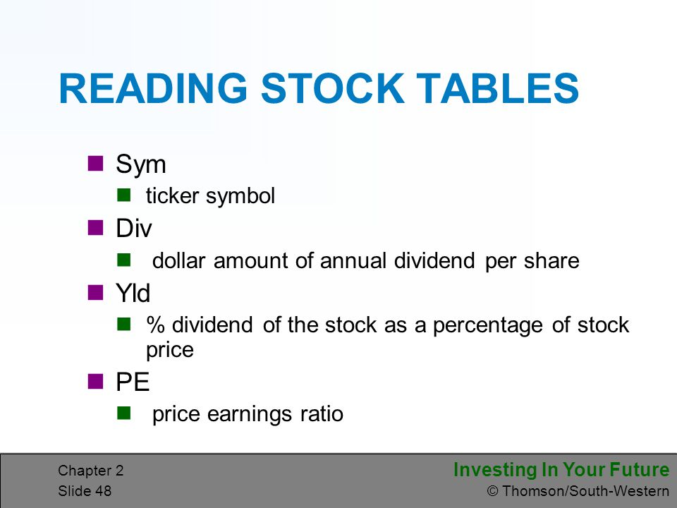 Investment Power The Power Of Investing 22 The Corporation Ppt