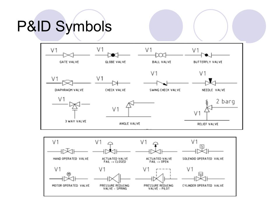 Pid Piping Instrument Diagram Ppt Video Online Download