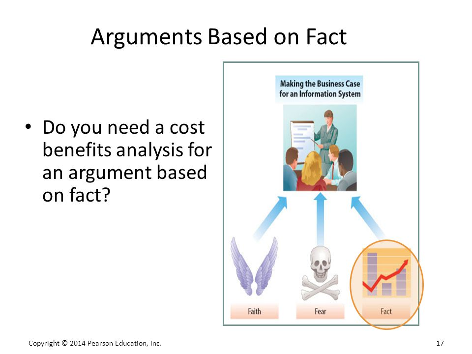 Arguments Based on Fact