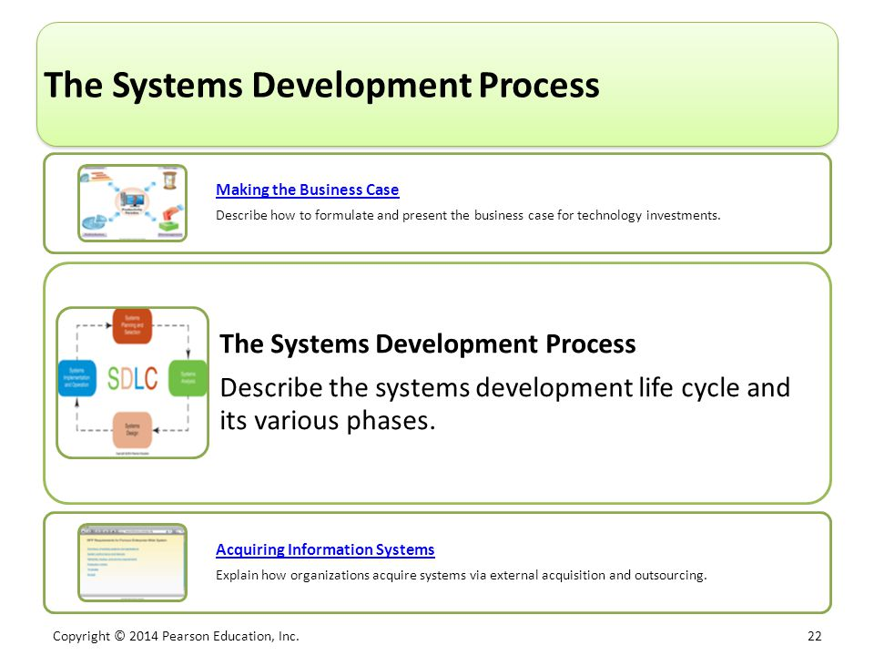 the process of acquiring an information The systems development process describe the systems development life cycle  and its various phases acquiring information systems explain how.