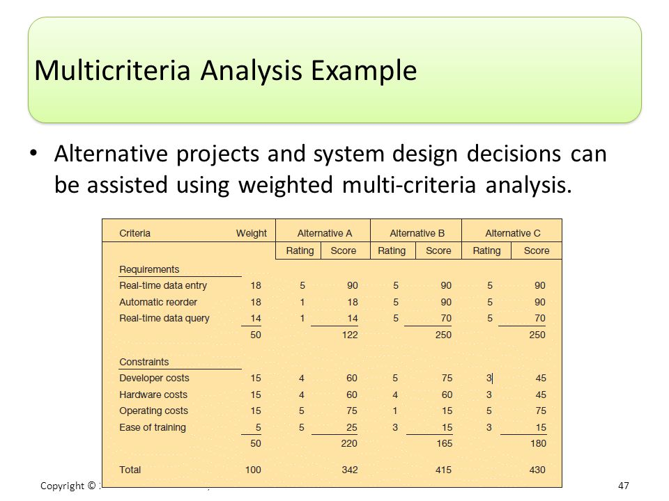 Multicriteria Analysis Example