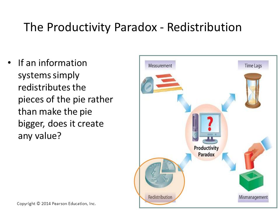 The Productivity Paradox - Redistribution