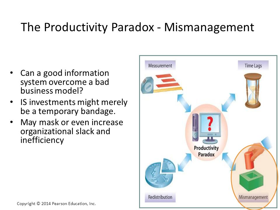 The Productivity Paradox - Mismanagement