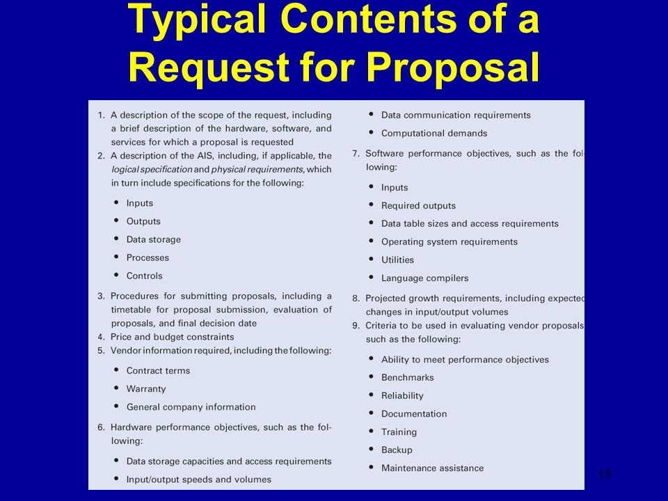 Typical Contents of a Request for Proposal