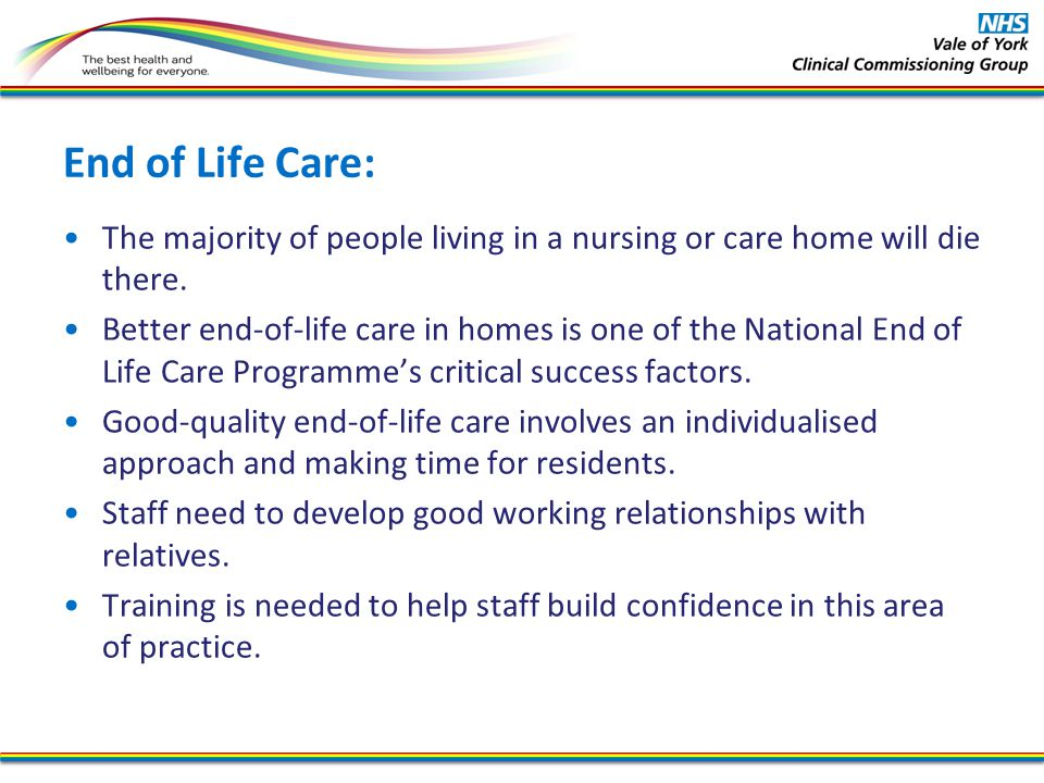 Death With Dignity End Of Life Care In Care Homes Ppt