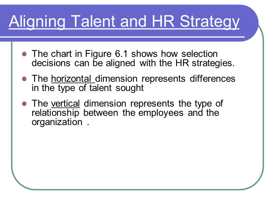 selecting employees to fit the job Start studying chapter 6: selecting employees who fit learn vocabulary, terms, and more with flashcards, games, and other study tools.