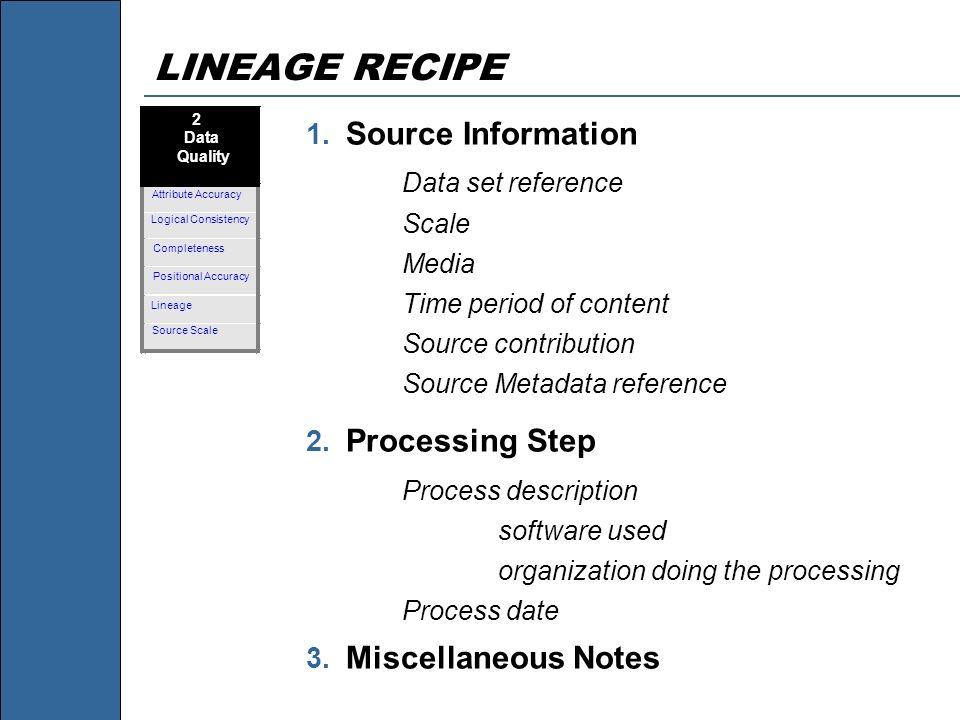 LINEAGE RECIPE Source Information Data set reference Processing Step