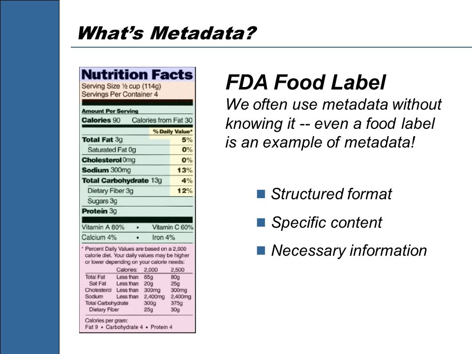 FDA Food Label What's Metadata