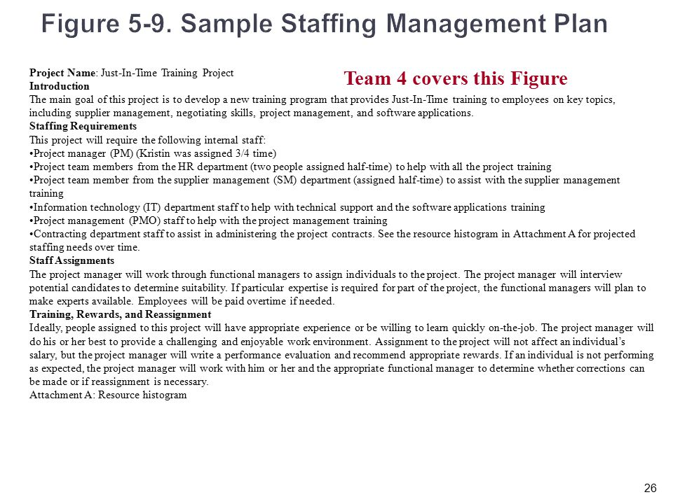 Staffing Management Plan Chapter 5 Planning Projects Part Ii Quality Human Resource