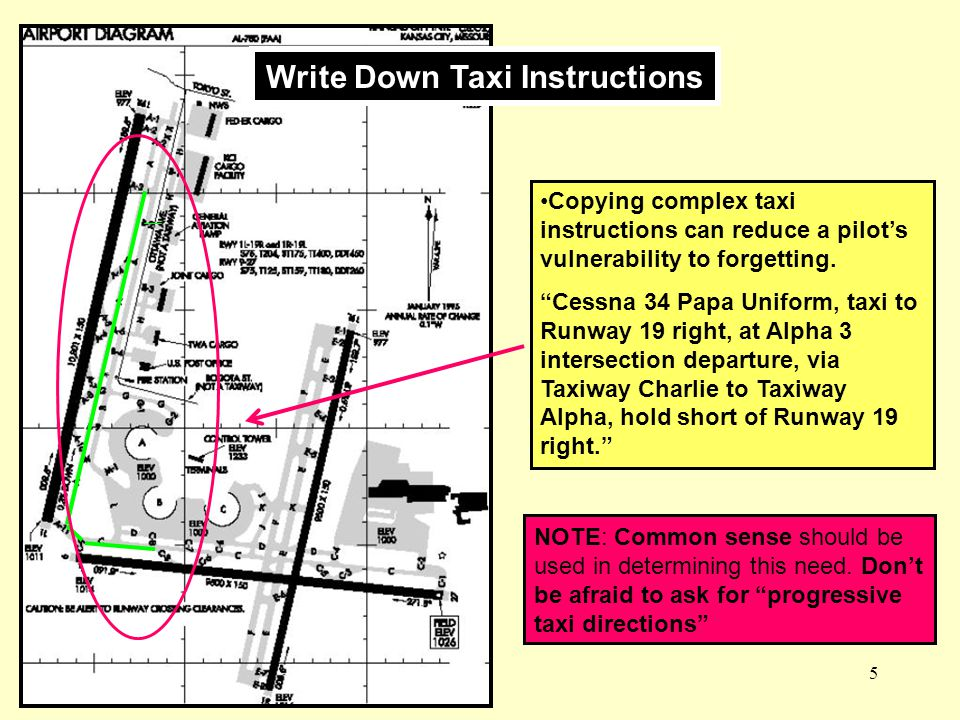 Write Down Taxi Instructions