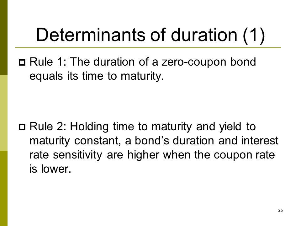 High coupon bonds