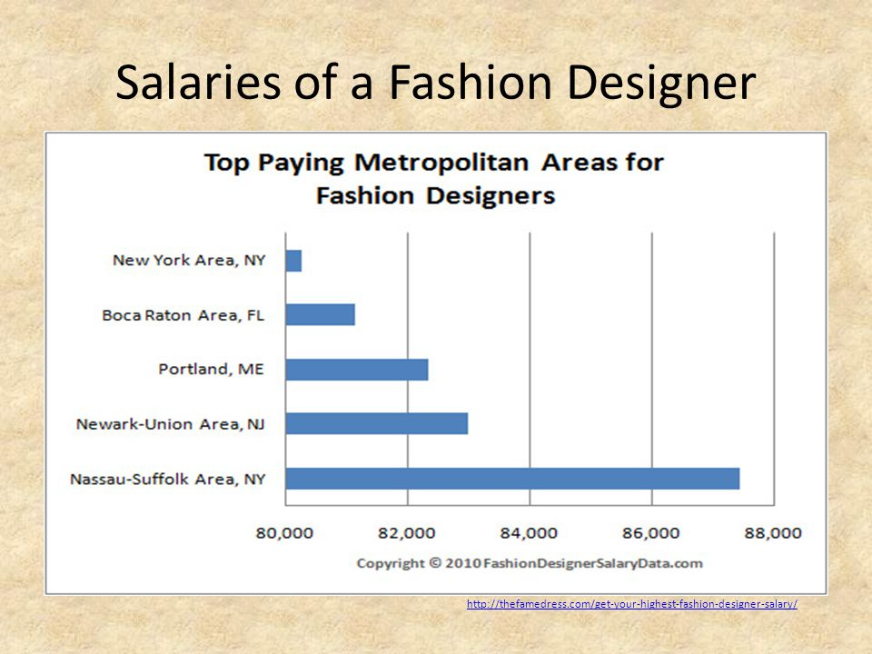 Career choice am i living within my means ppt download Associates degree in fashion design online