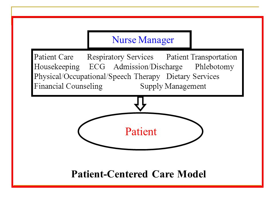 evolving practice of nursing and patient care delivery models essay Assignment-evolving practice of nursing and patient care delivery models max points: 150 details: the rn to bsn program at grand canyon university meets the requirements for clinical competencies as defined by ccne and aacn using nontraditional experiences for practicing nurses.