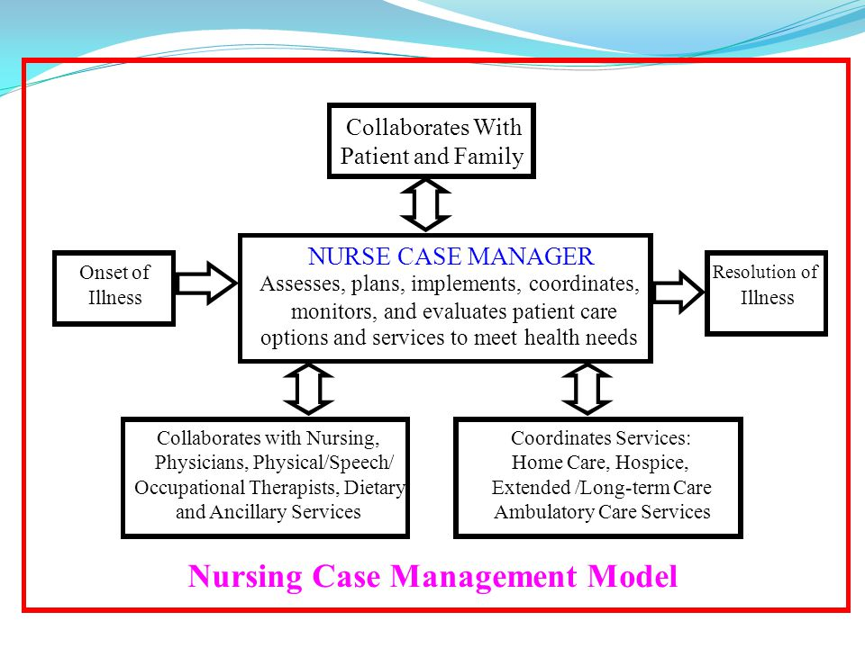 leadership and management in nursing care delivery models Transitioning to new care delivery 8 building a leadership team for the health care health management models requires health care organizations to expand.