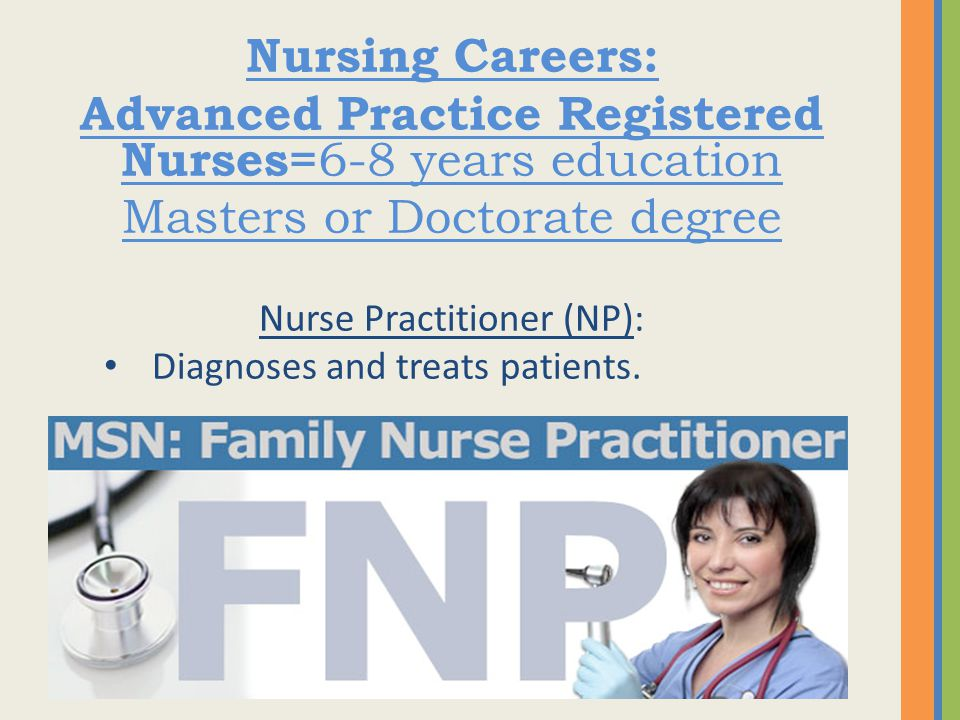 Nurse Education in Practice