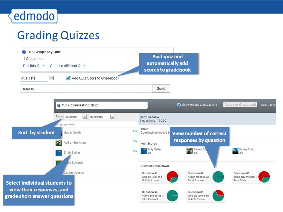 Grading Quizzes Post quiz and automatically add scores to gradebook