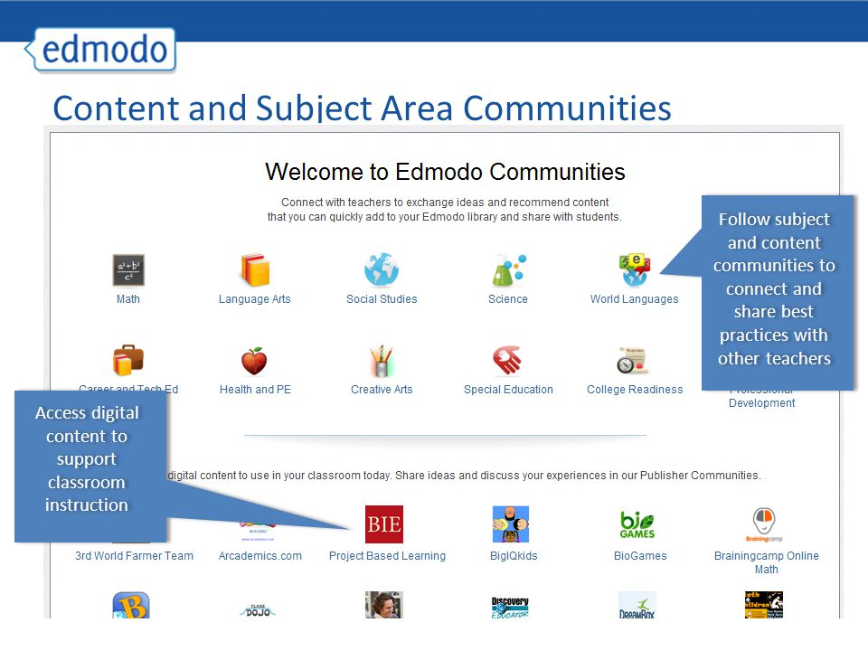 Content and Subject Area Communities