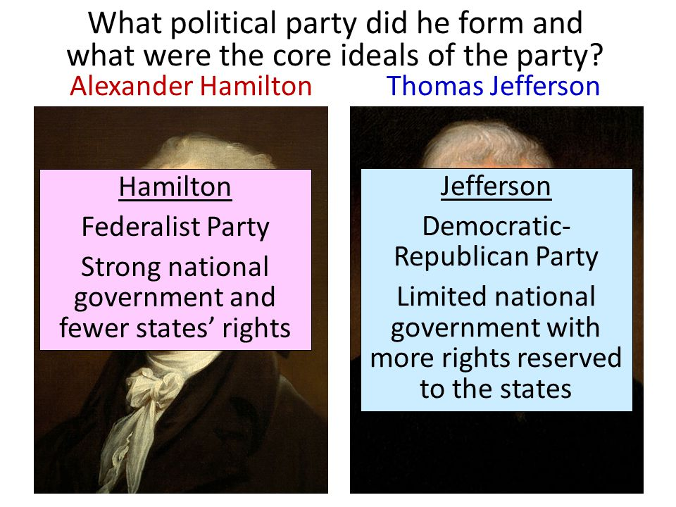 a comparison of the views of alexander hamilton and thomas jefferson on how the government should be Executive power: hamilton and jefferson on the role of the federal executive democratically-elected legislative branch was thomas jefferson alexander hamilton wrote of his view of executive power extensively in the federalist.