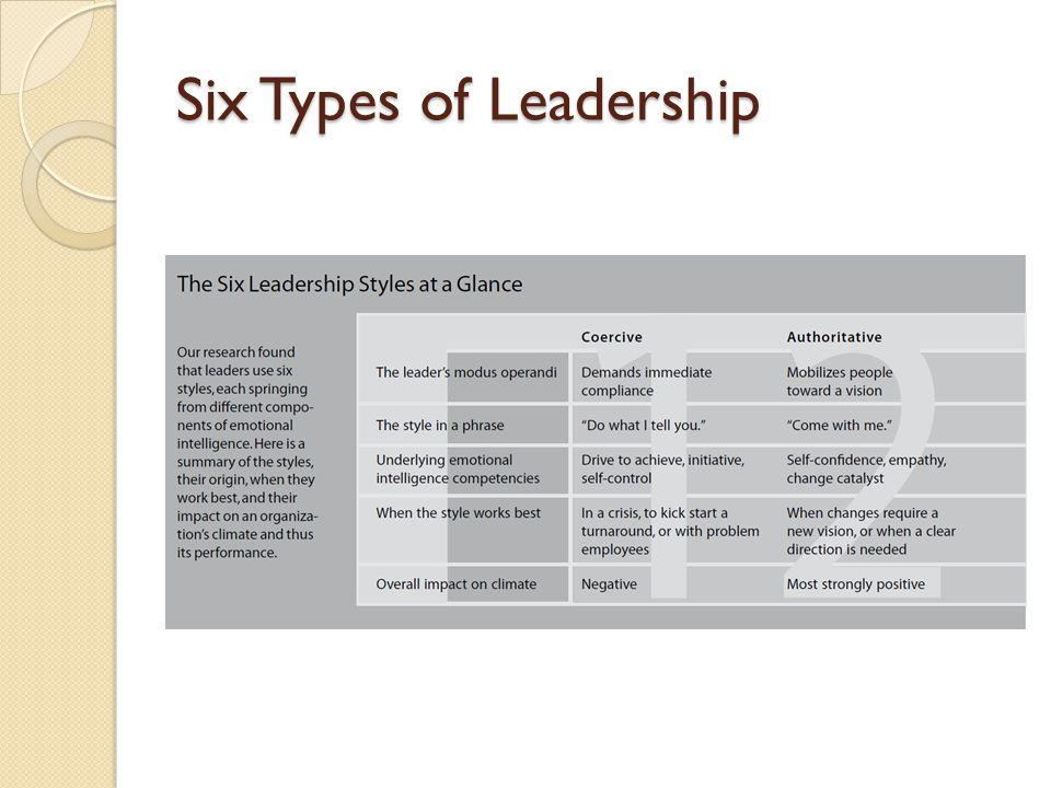 Six Types of Leadership