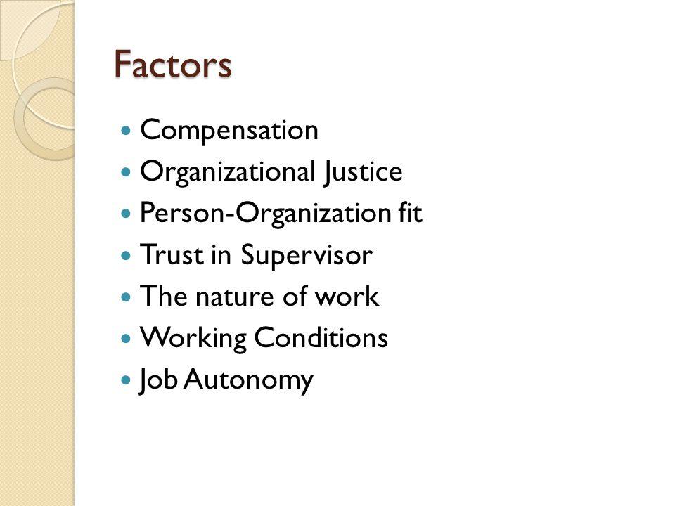 Factors Compensation Organizational Justice Person-Organization fit