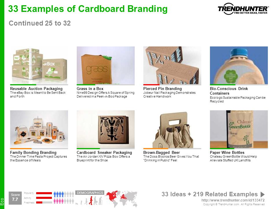 Packaging sample custom report ppt download 87 33 malvernweather Images